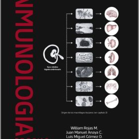 Inmunologia de Rojas